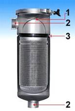 Моноэлементный корпус мешочного фильтра серии ECOLINE