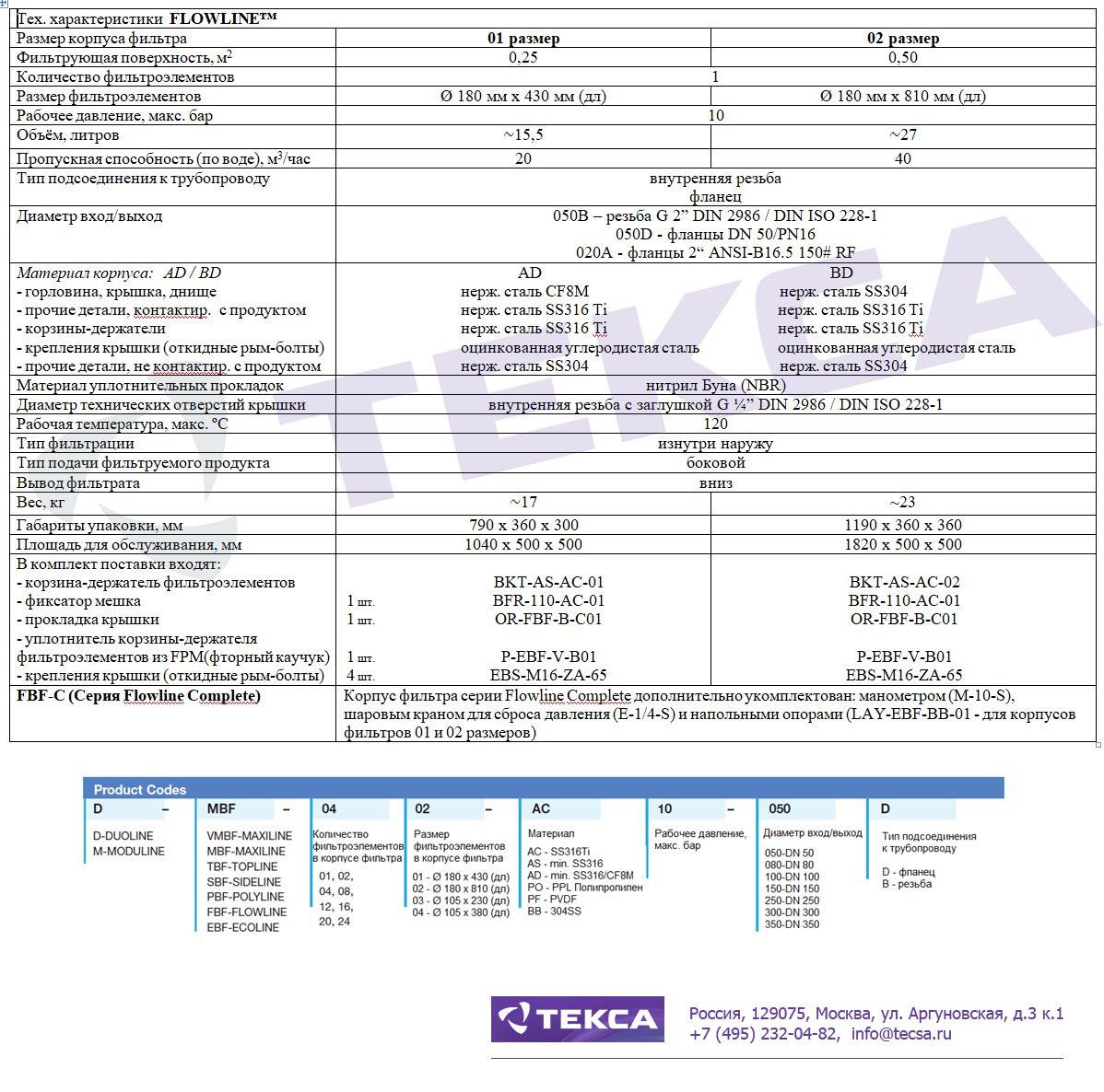 Технические характеристики корпуса фильтра FLOWLINE