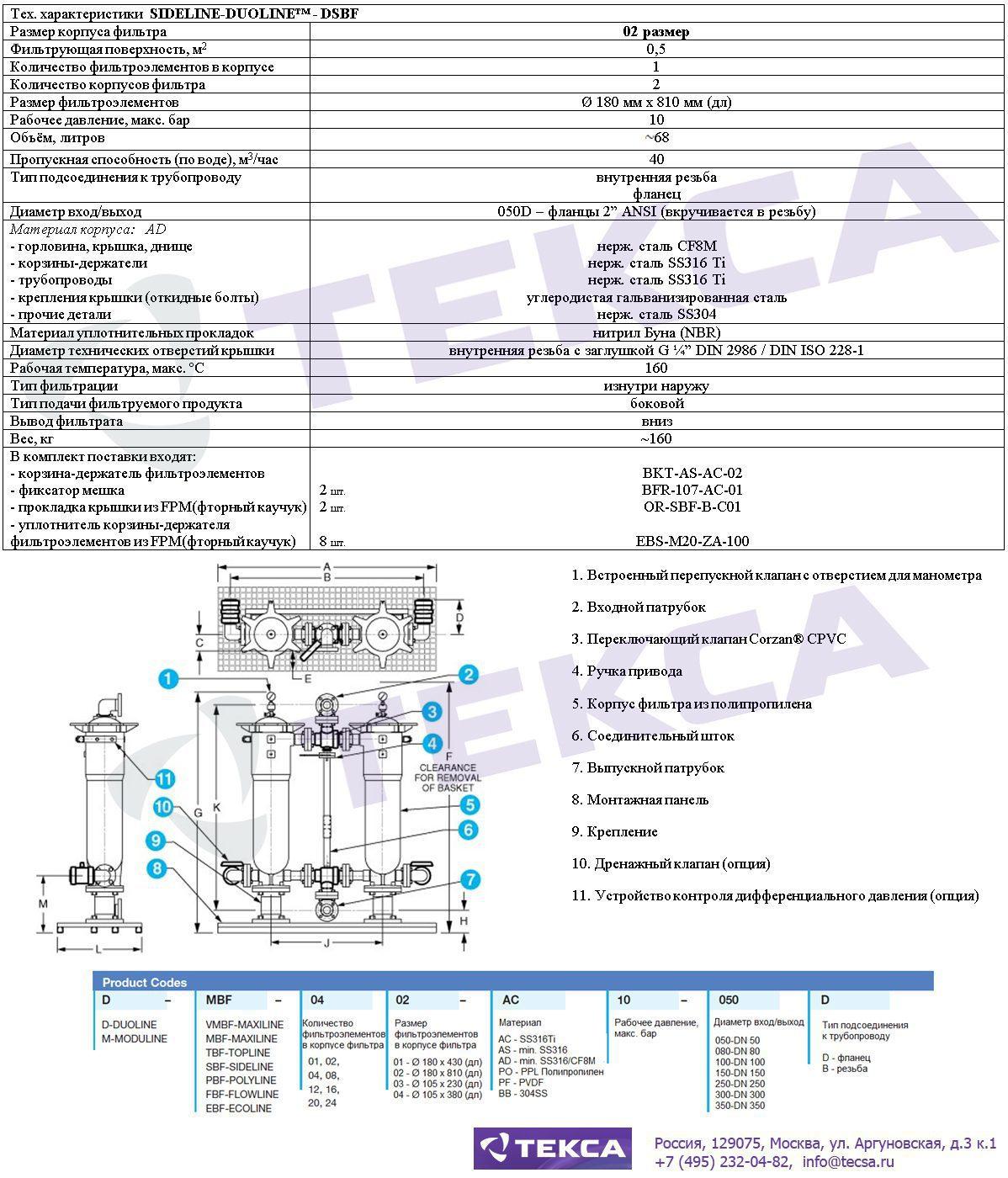 Технические характеристики корпуса фильтра SIDELINE-DUOLINE