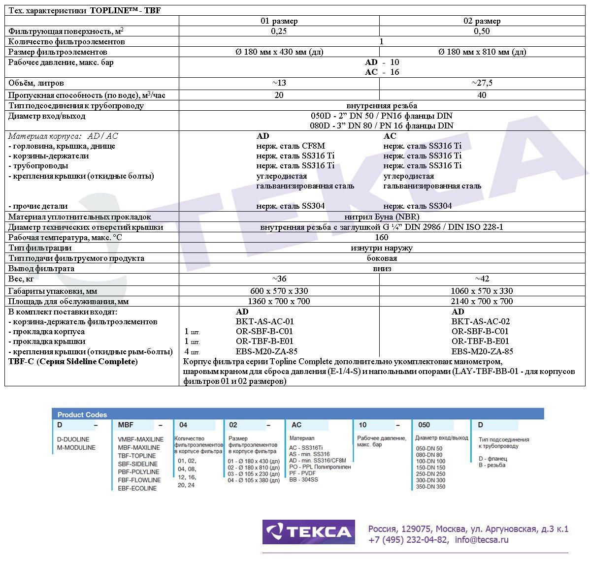 Технические характеристики корпуса фильтра TOPLINE -TBF