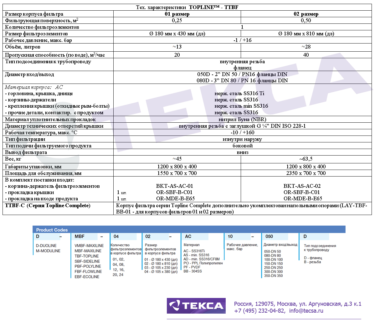 Технические характеристики корпуса фильтра TOPLINE -TTBF
