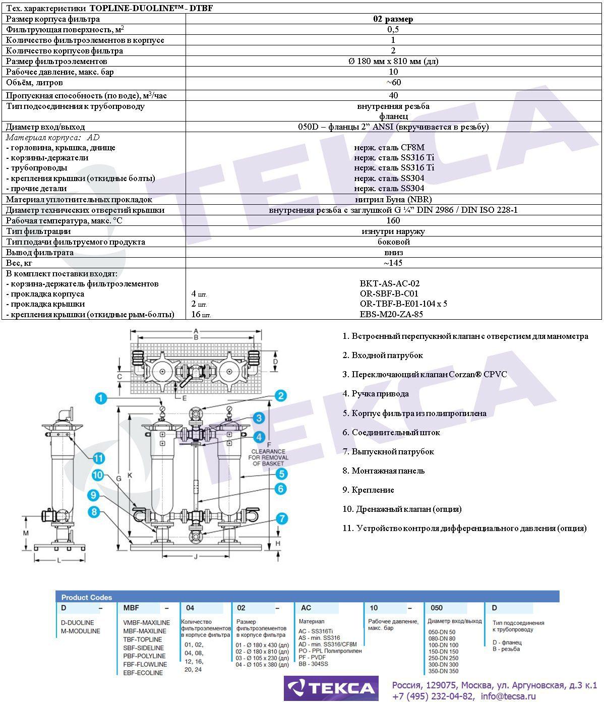 Технические характеристики мешочного фильтра TOPLINE-DUOLINE-DTBF