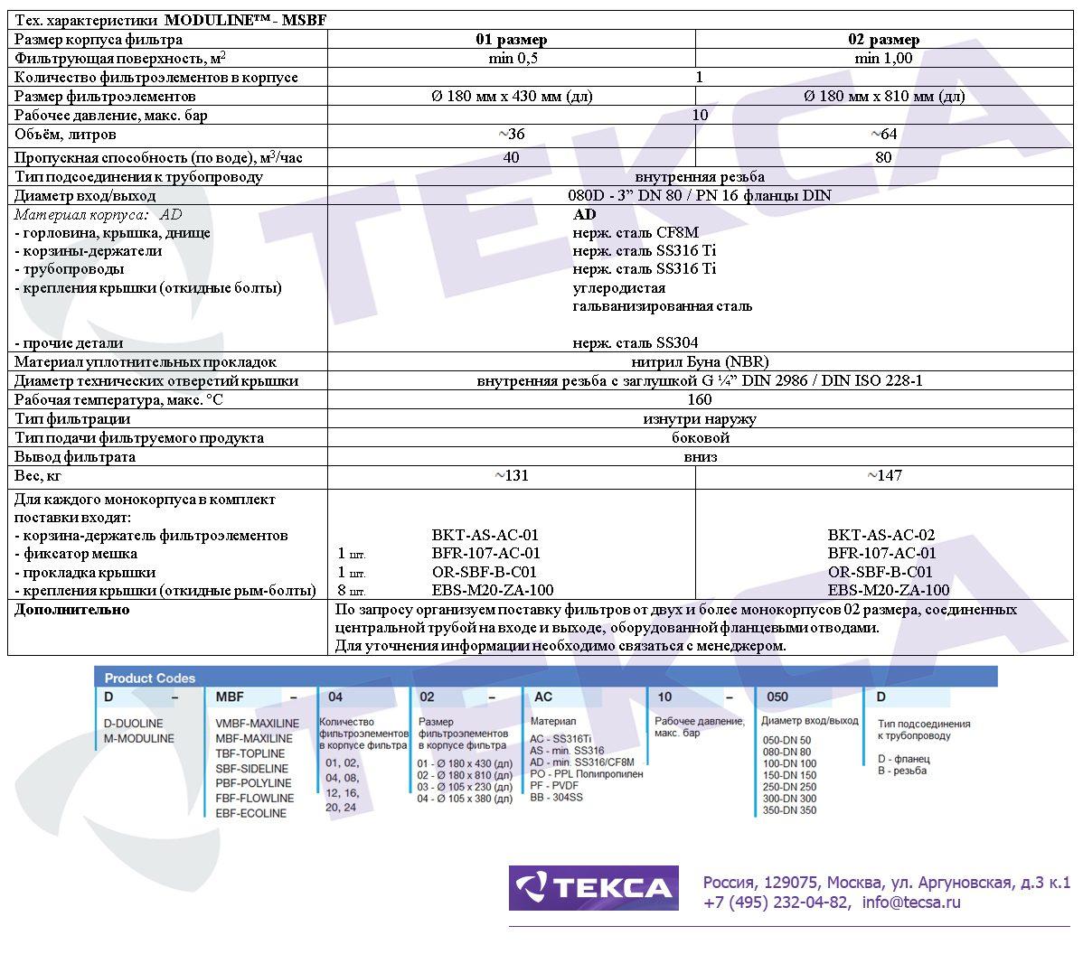 Технические характеристики фильтра MODULINE MSBF