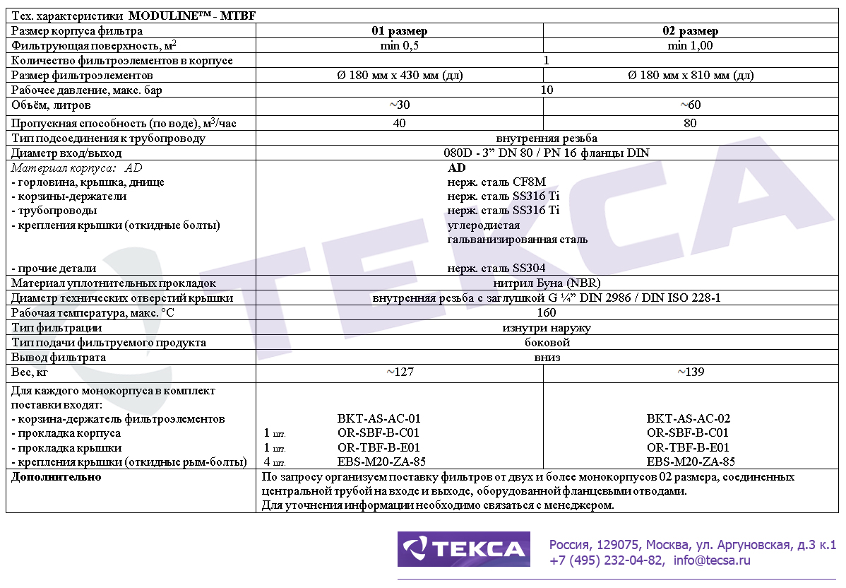 Технические характеристики фильтра MODULINE MTBF