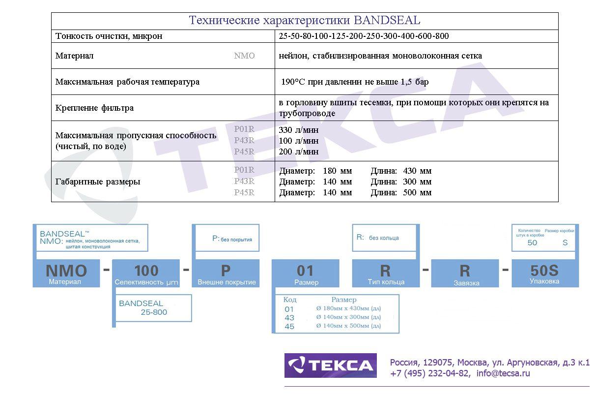 Технические характеристики фильтровальных мешков BANDSEAL