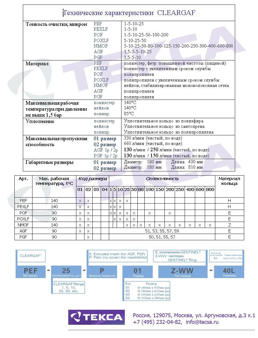 Технические характеристики фильтровальных мешков CLEARGAF