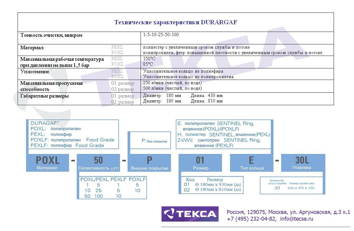 Технические характеристики фильтровальных мешков DURAGAF