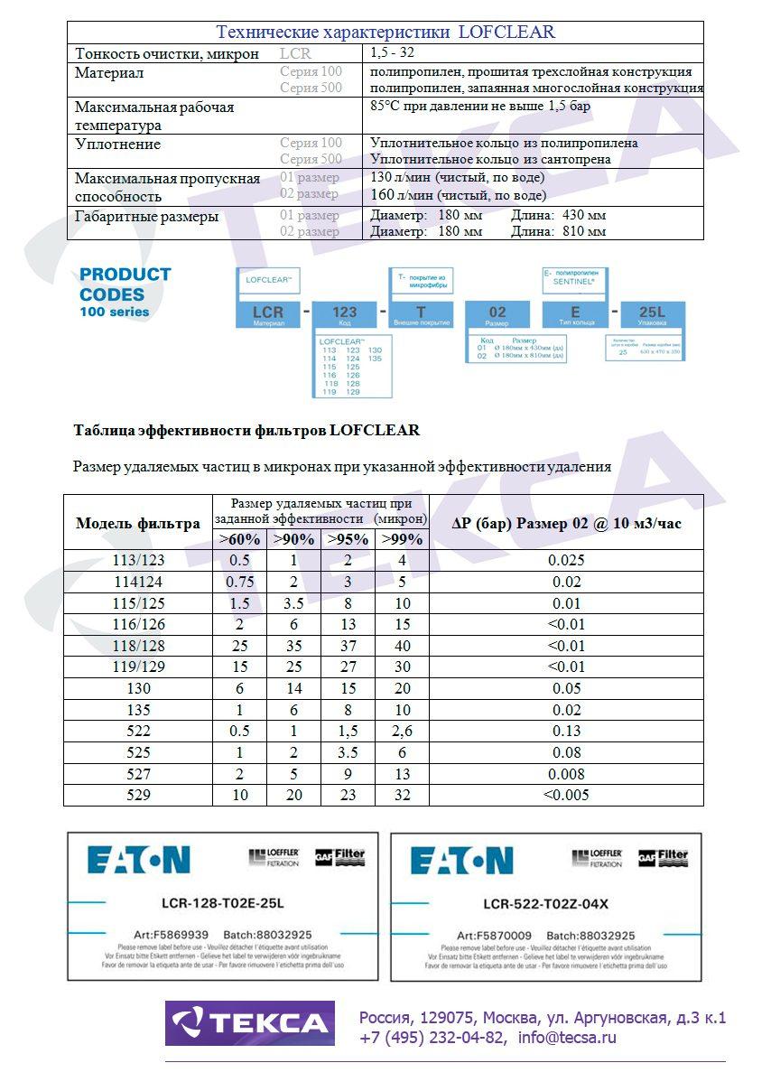 Технические характеристики фильтровальных мешков LOFCLEAR