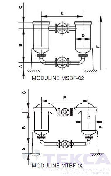 Чертеж мешочных фильтров MODULINE -MTBF-MSBF