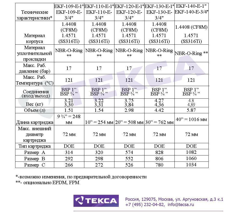 Технические характеристики ECOCART