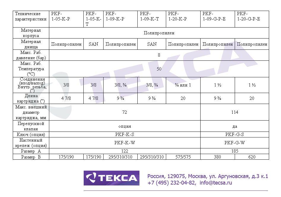 Технические характеристики фильтров POLYCART