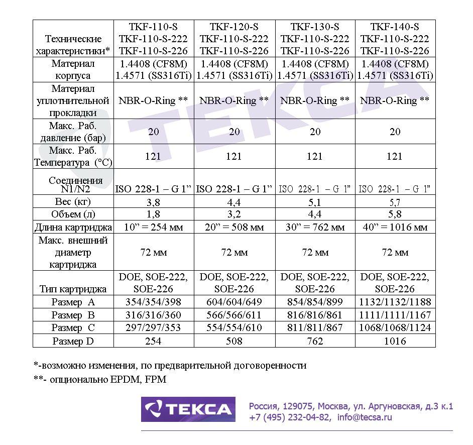 Технические характеристики фильтров TOPCART
