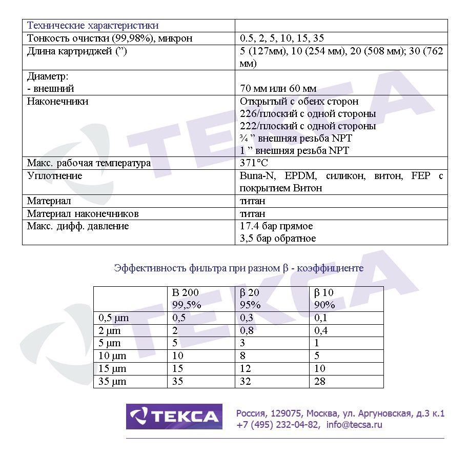 Технические характеристики фильтровальных картриджей LOFMEM Titan