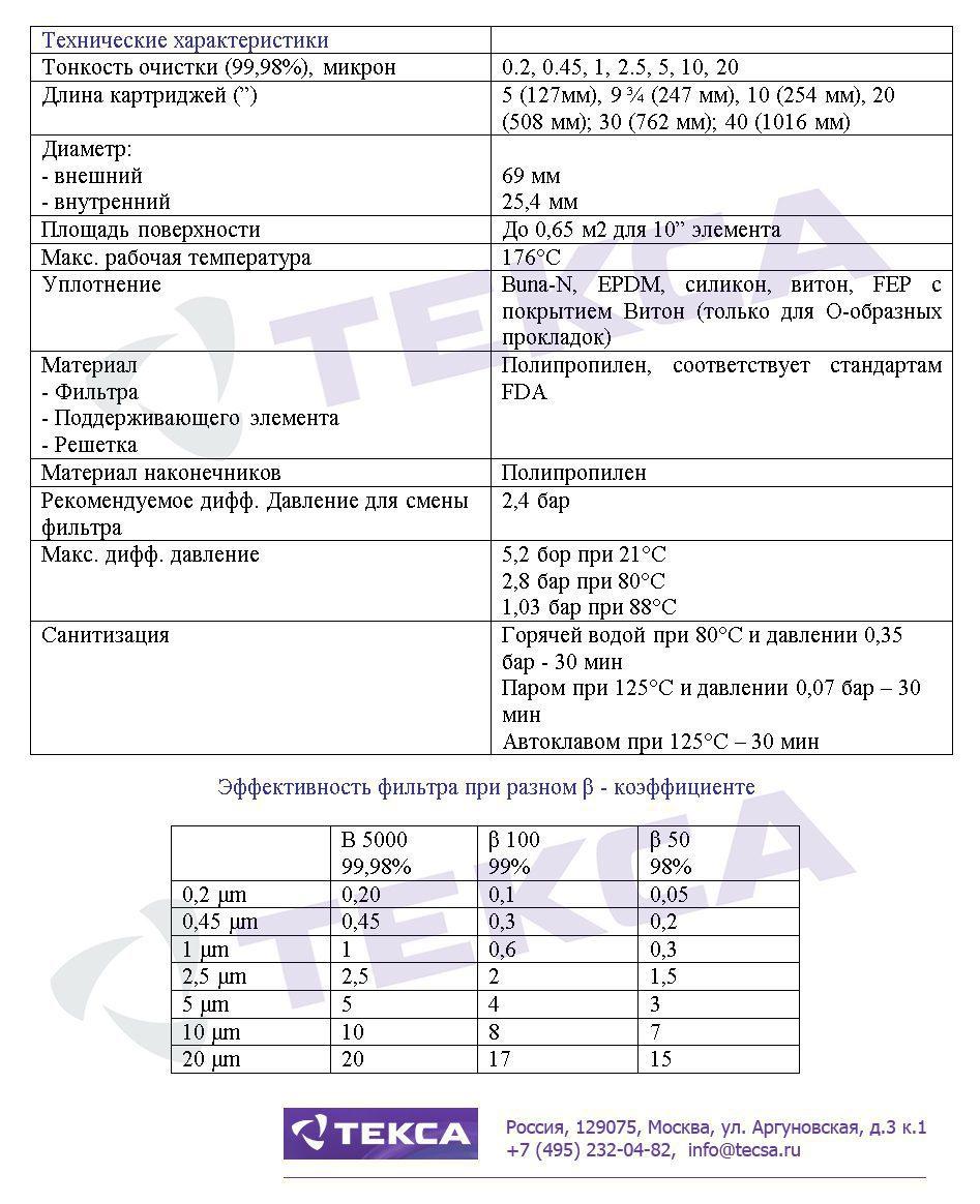 Технические характеристики фильтровальных картриджей LOFPLEAT HP
