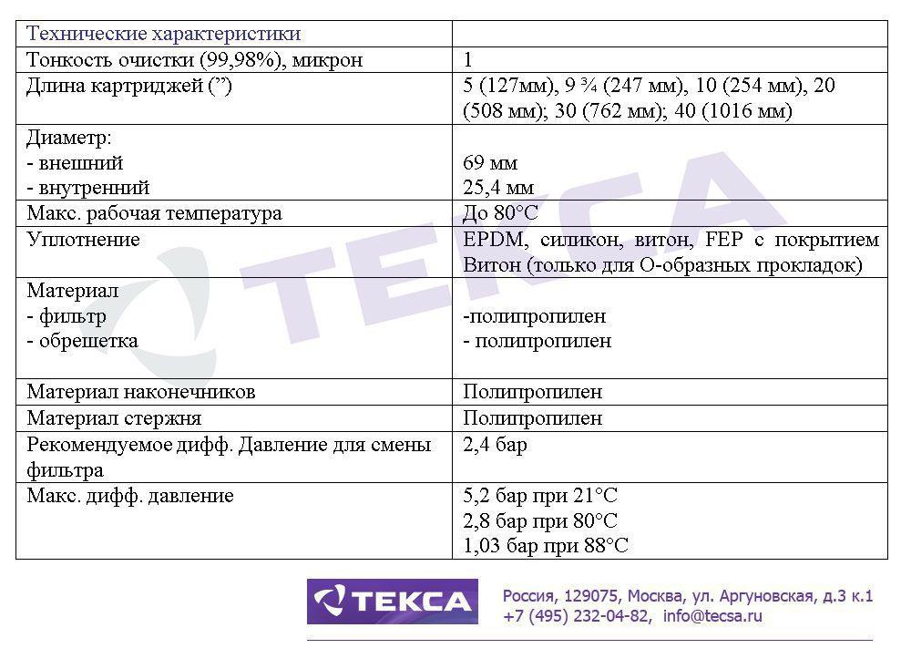 Технические характеристики фильтровальных картриджей LOFPLEAT RS