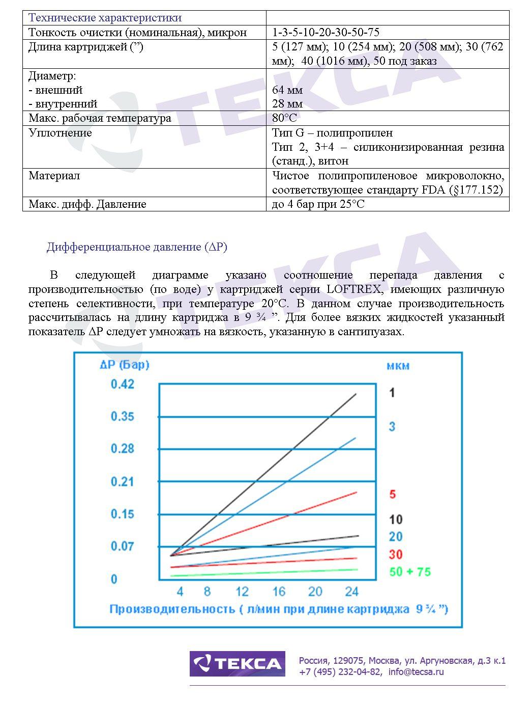 Технические характеристики фильтровальных картриджей LOFREX