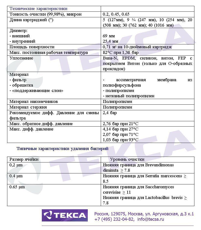 Технические характеристики фильтровальных картриджей LOFMEM B