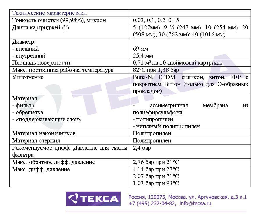 Технические характеристики фильтровальных картриджей LOFMEM E