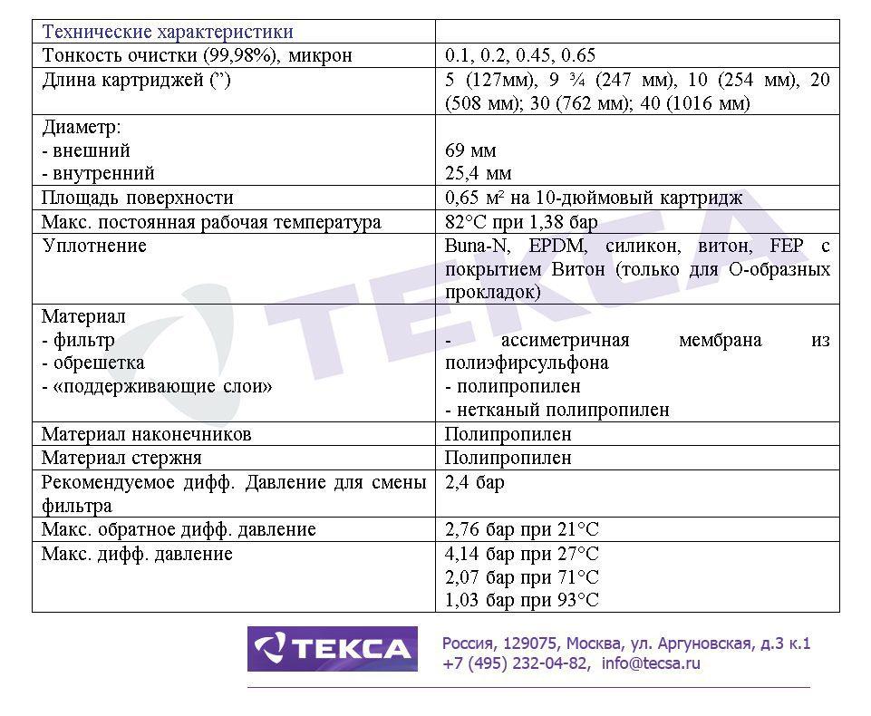 Технические характеристики фильтровальных картриджей LOFMEM G