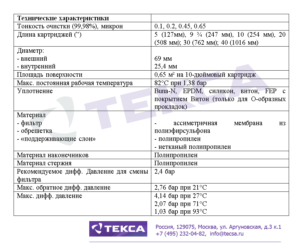 Технические характеристики фильтровальных картриджей LOFMEM Q