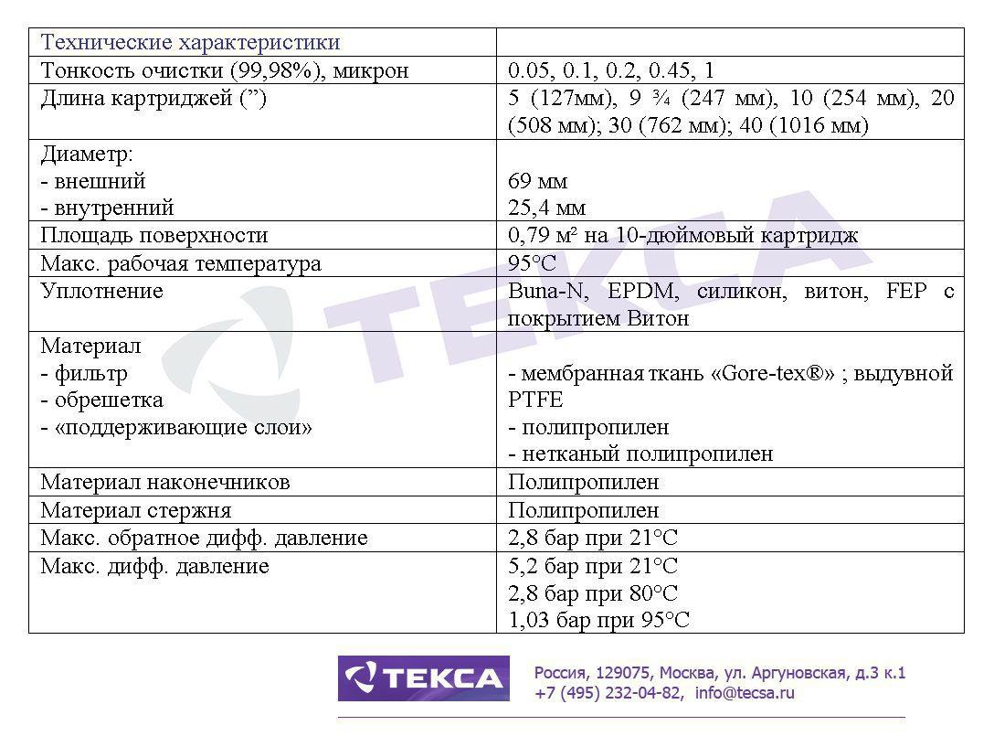 Технические характеристики фильтровальных картриджей LOFMEM T