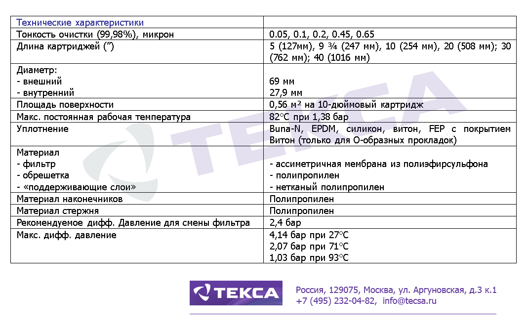 Технические характеристики фильтровальных картриджей LOFMEM W