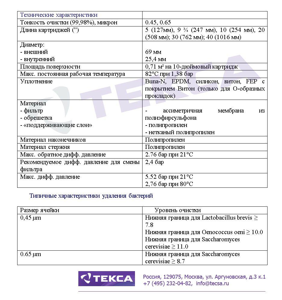 Технические характеристики фильтровальных картриджей LOFMEM WB