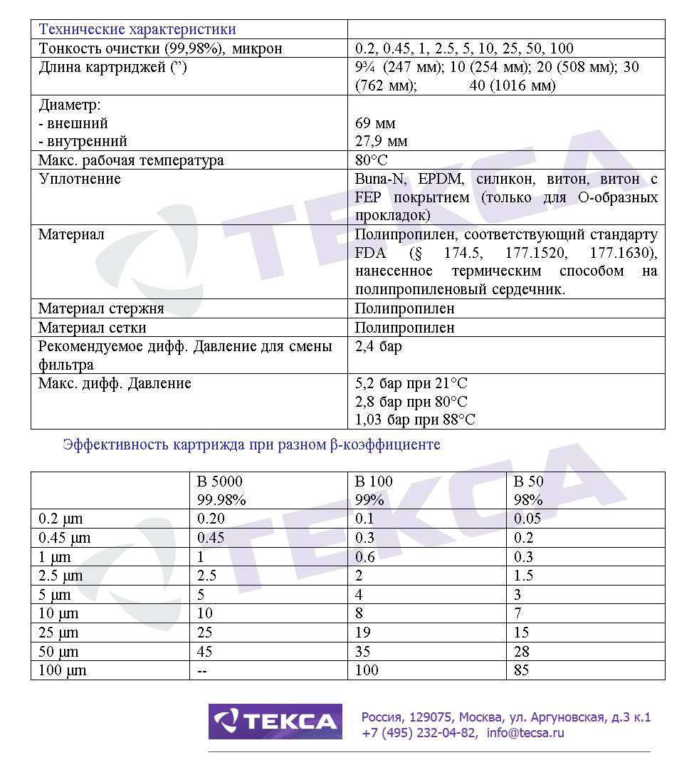 Технические характеристики фильтровальных картриджей LOFPLEAT AG