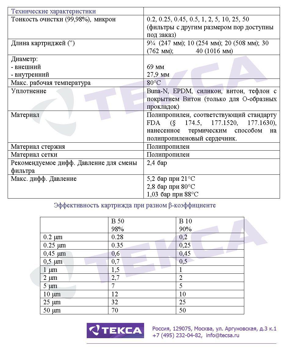 Технические характеристики фильтровальных картриджей LOFPLEAT EE