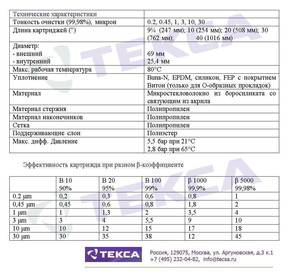 Технические характеристики фильтровальных картриджей LOFPLEAT GG