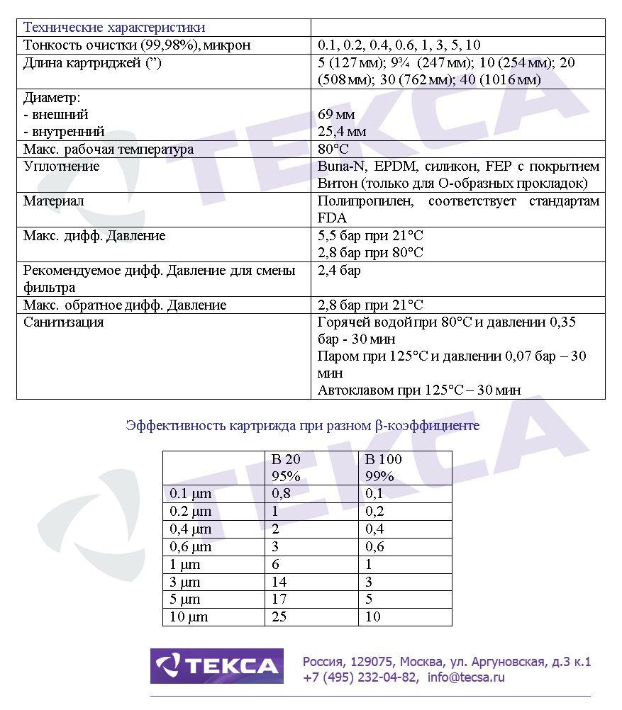 Технические характеристики фильтровальных картриджей LOFPLEAT HE