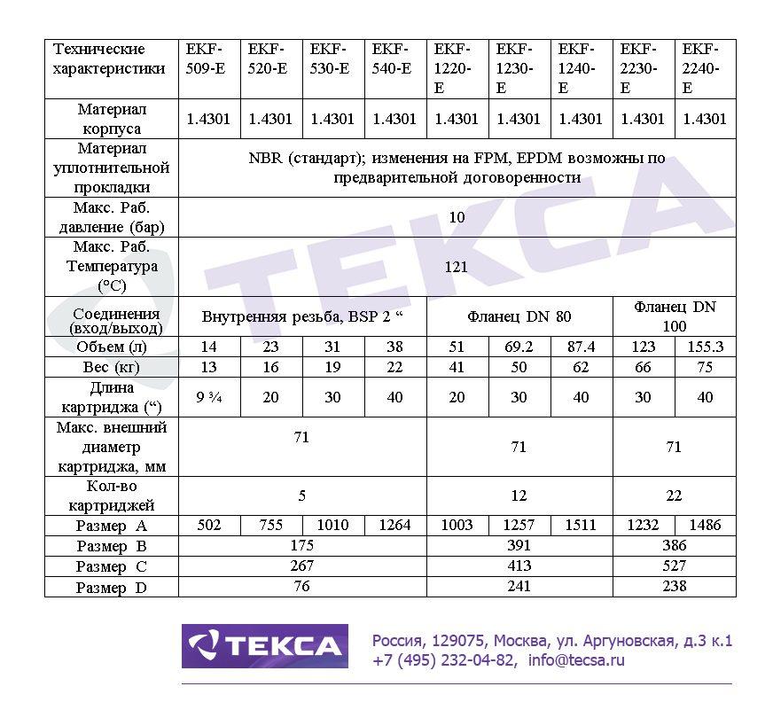 Технические характеристики корпусов картриджных фильтров ECOCART