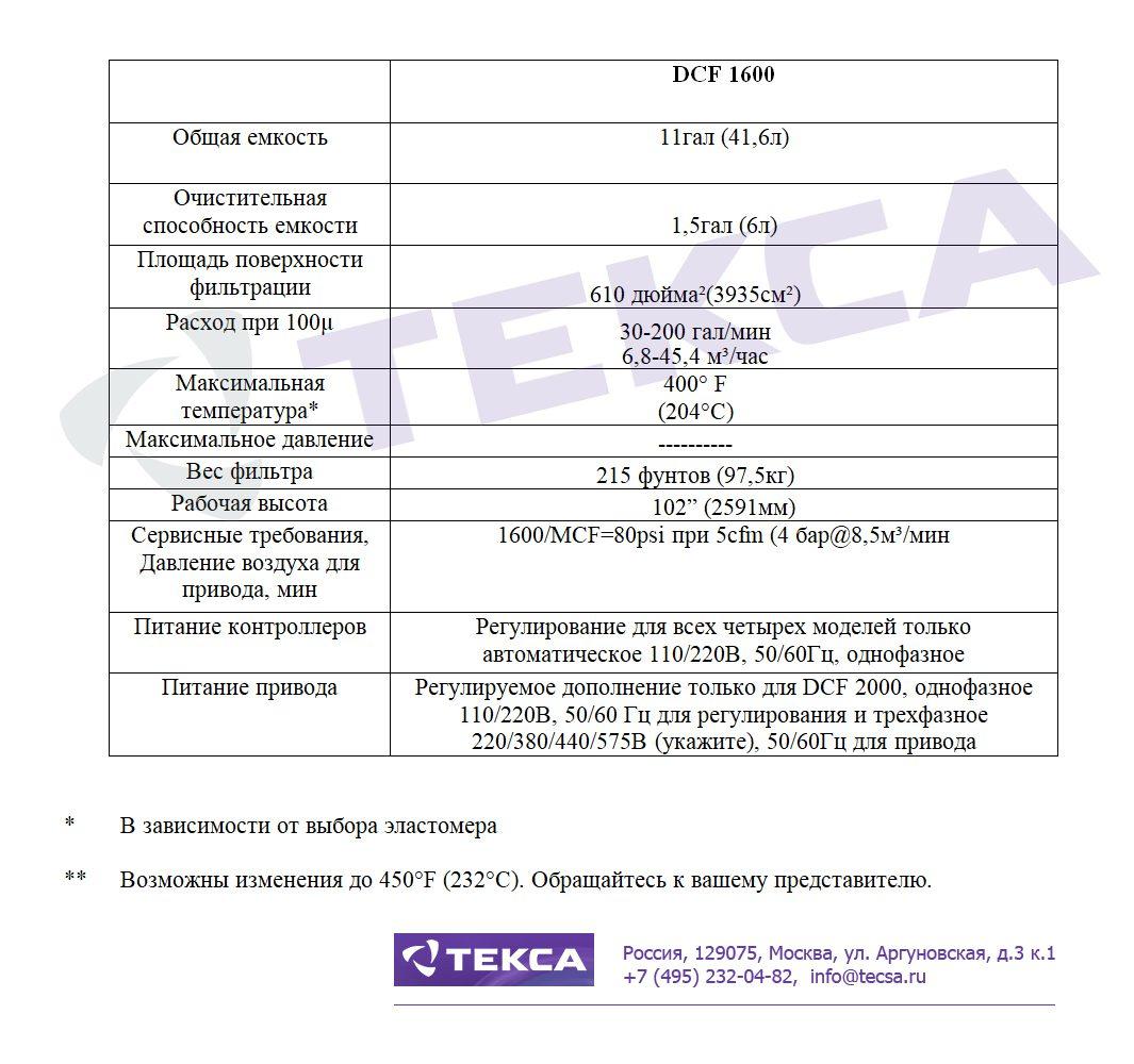 Технические характеристики самоочищающихся фильтров DCF-1600D