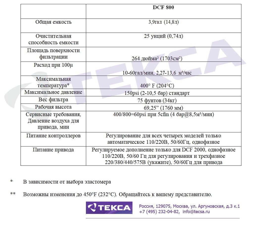Технические характеристики самоочищающихся фильтров DCF-800