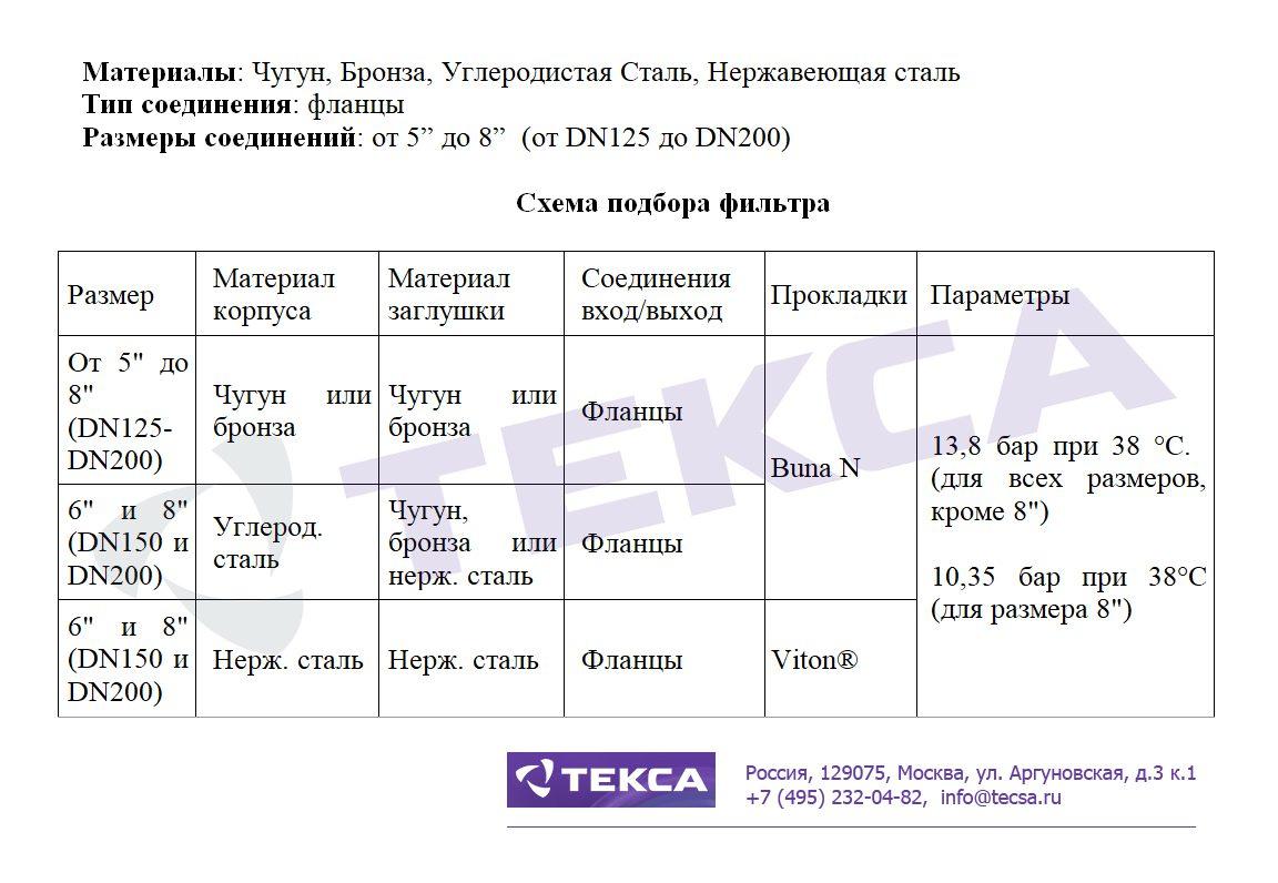 Технические характеристики сетчатых фильтров DUPLEX 50