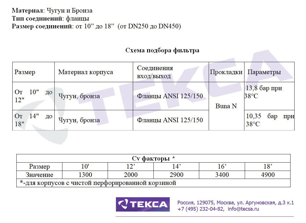 Технические характеристики сетчатых фильтров DUPLEX 50LS