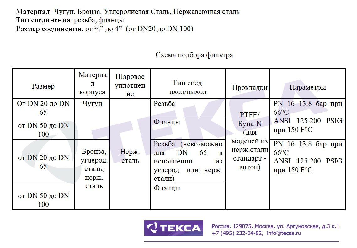 Технические характеристики сетчатых фильтров DUPLEX 53BTX-SJ
