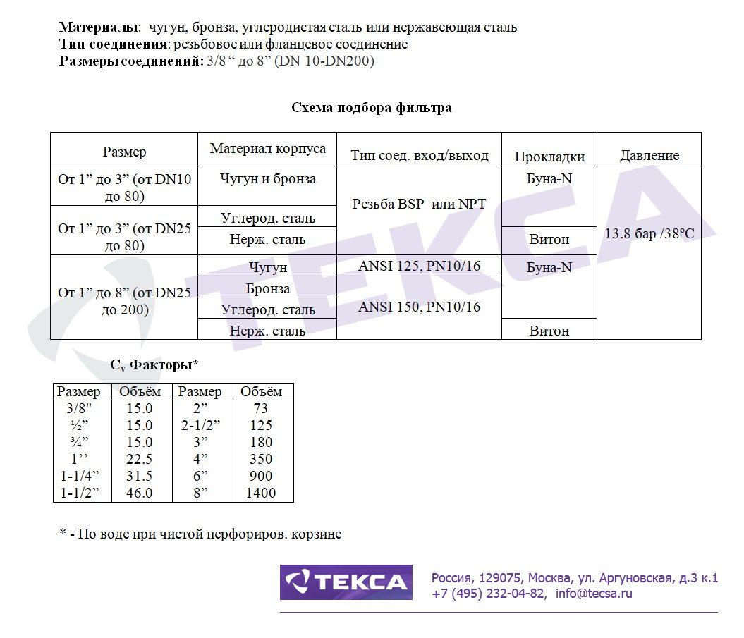 Технические характеристики сетчатых фильтров SIMPLEX 72