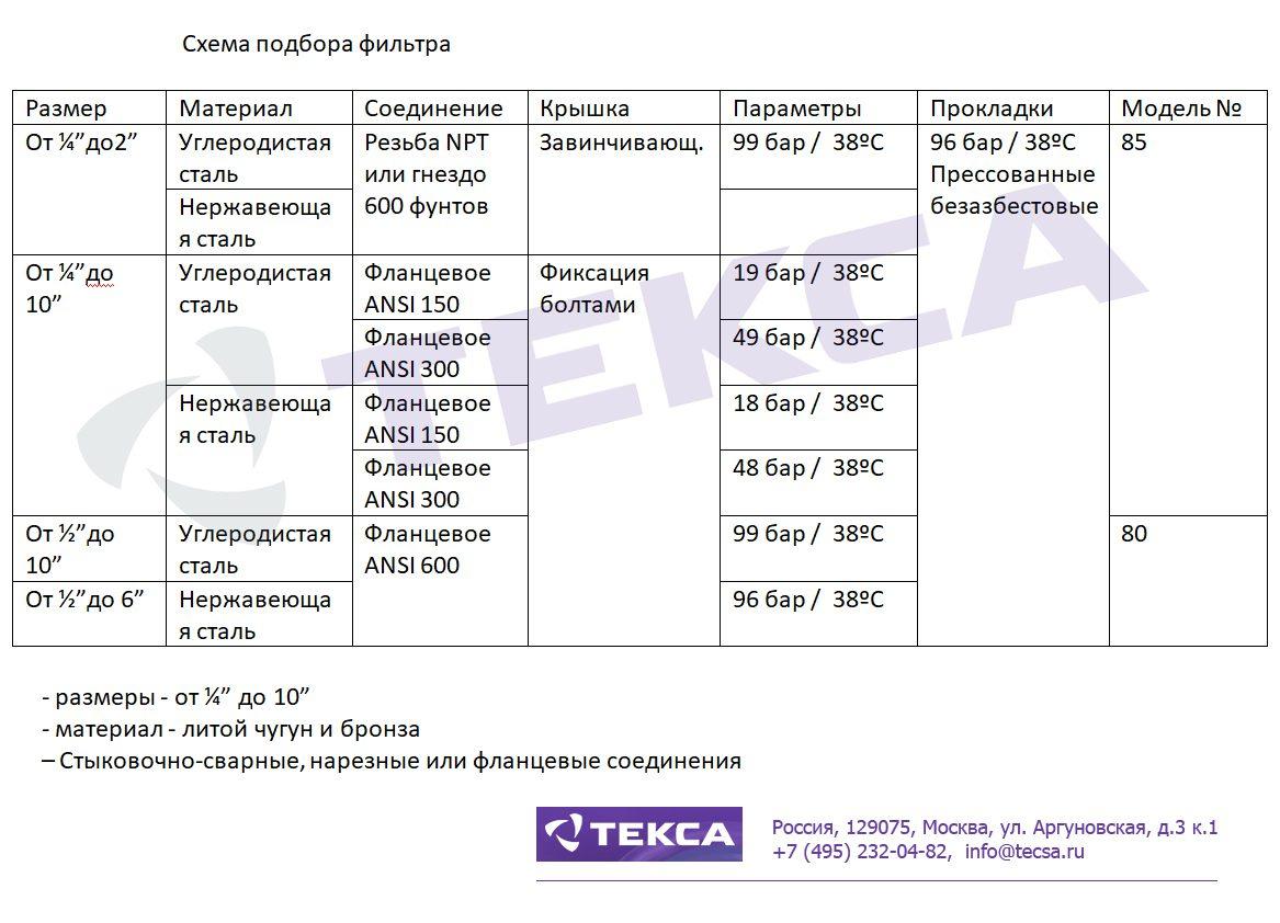 Технические характеристики сетчатых фильтров SIMPLEX 80 & 85 Y-TYPE
