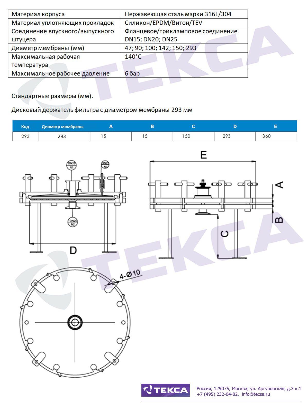 Технические характеристики дисковых мембран серии HM