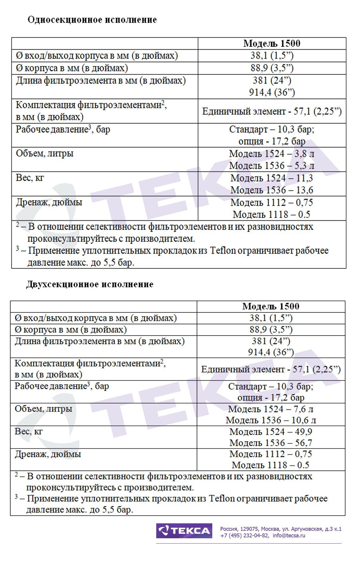 Технические характеристики фильтров с обратной промывкой AFC 1500