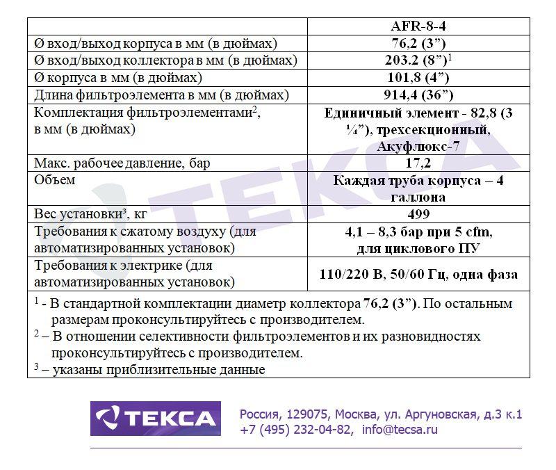 Технические характеристики фильтров с обратной промывкой AFR-8-4