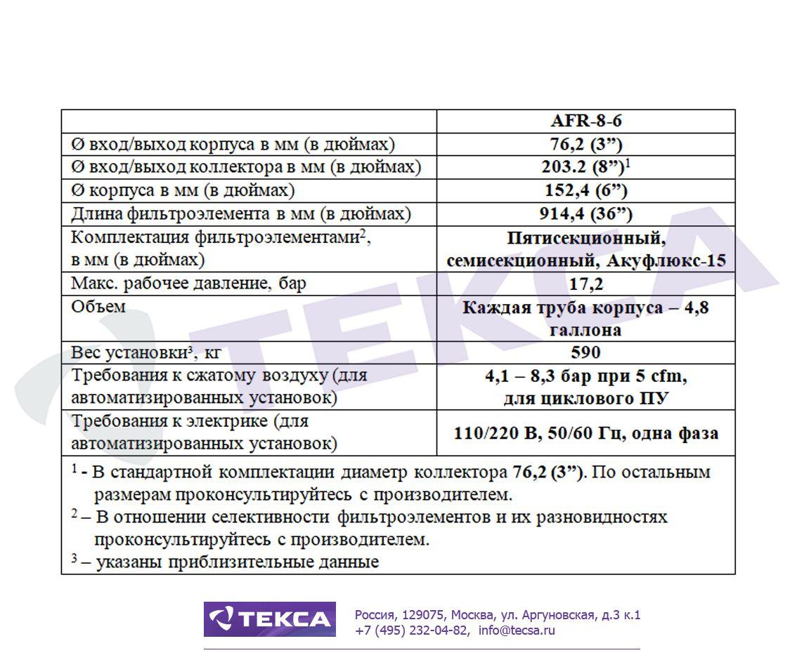 Технические характеристики фильтров с обратной промывкой AFR-8-6