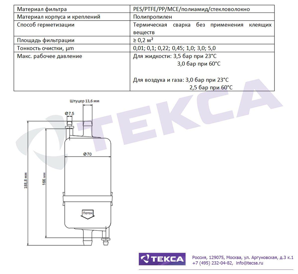 Технические характеристики капсульных фильтров серии CHF