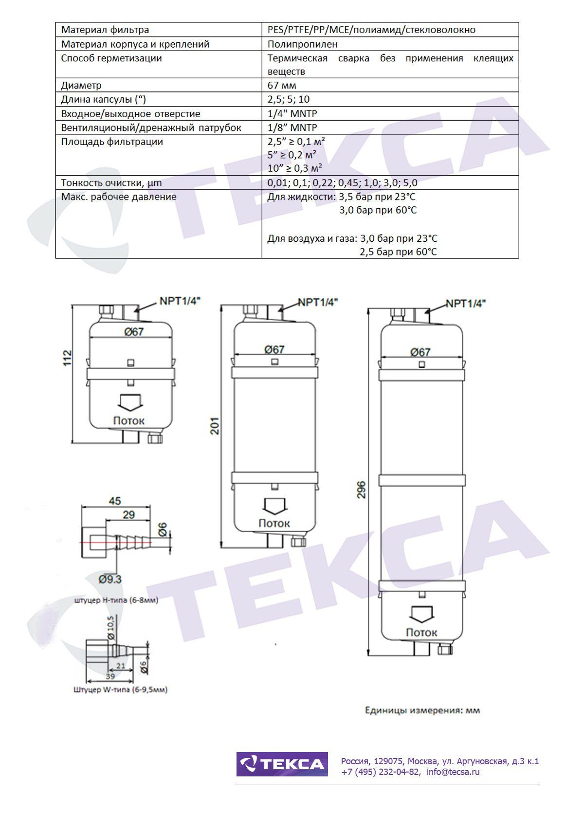 Технические характеристики капсульных фильтров серии CNF
