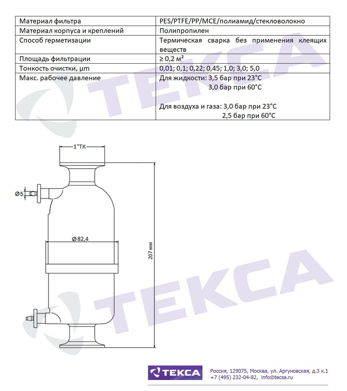 Технические характеристики капсульных фильтров серии CTF