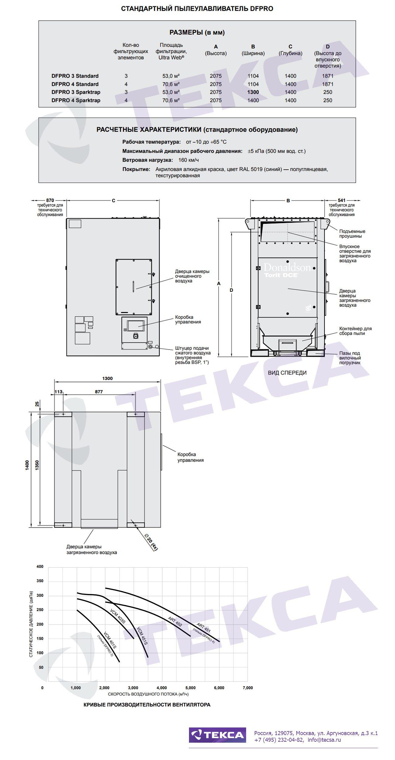 Технические характеристики картриджных пылеулавливателей серии DFPRO