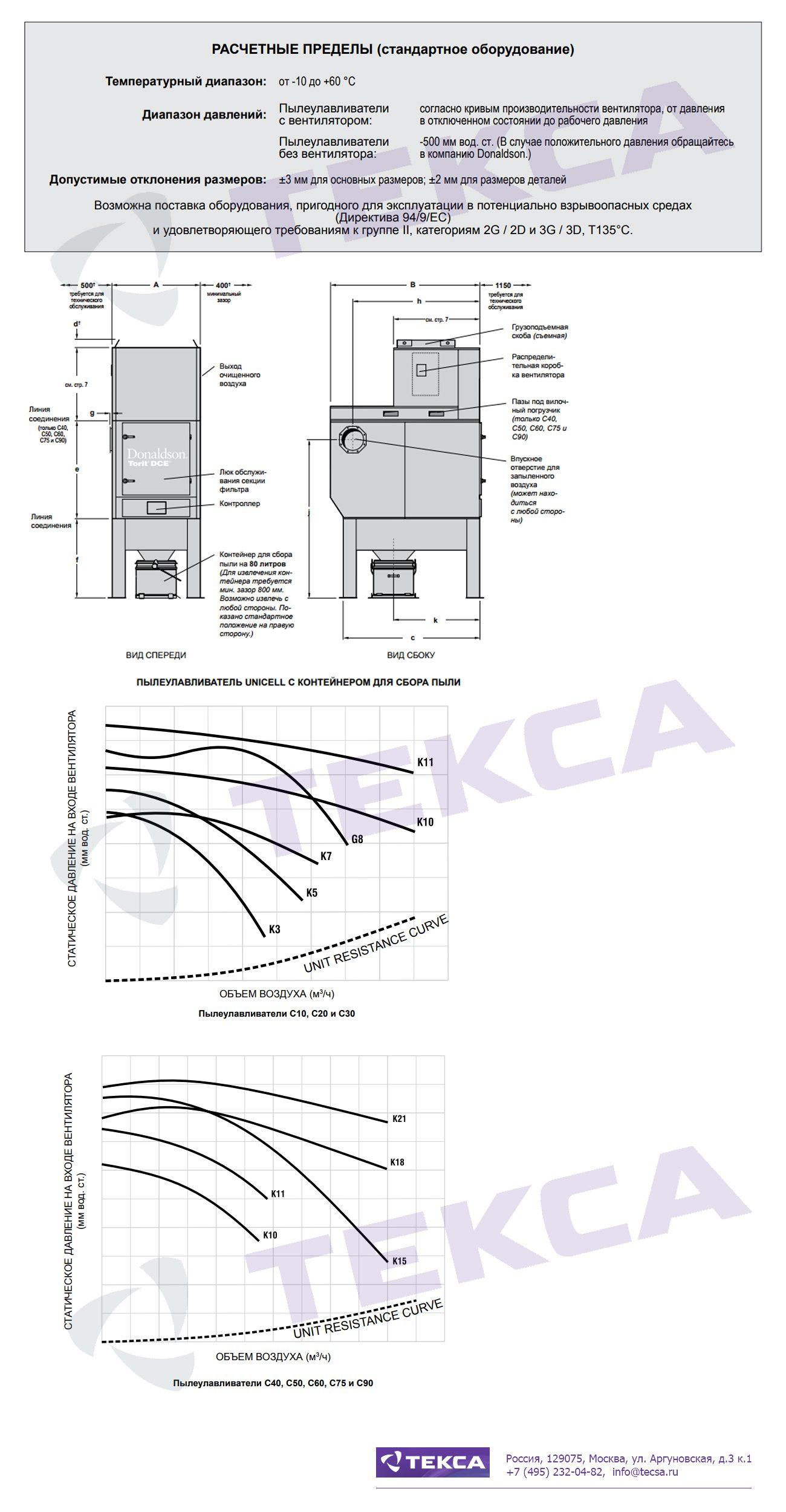 Технические характеристики картриджных пылеулавливателей серии Unicell