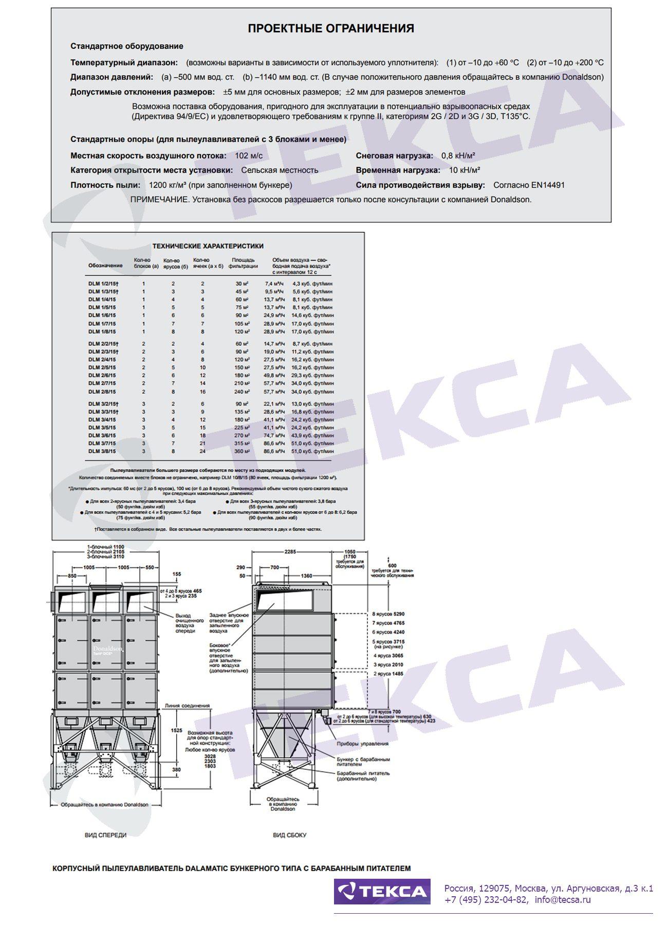 Технические характеристики рукавных пылеулавливателей серии Dalamatic