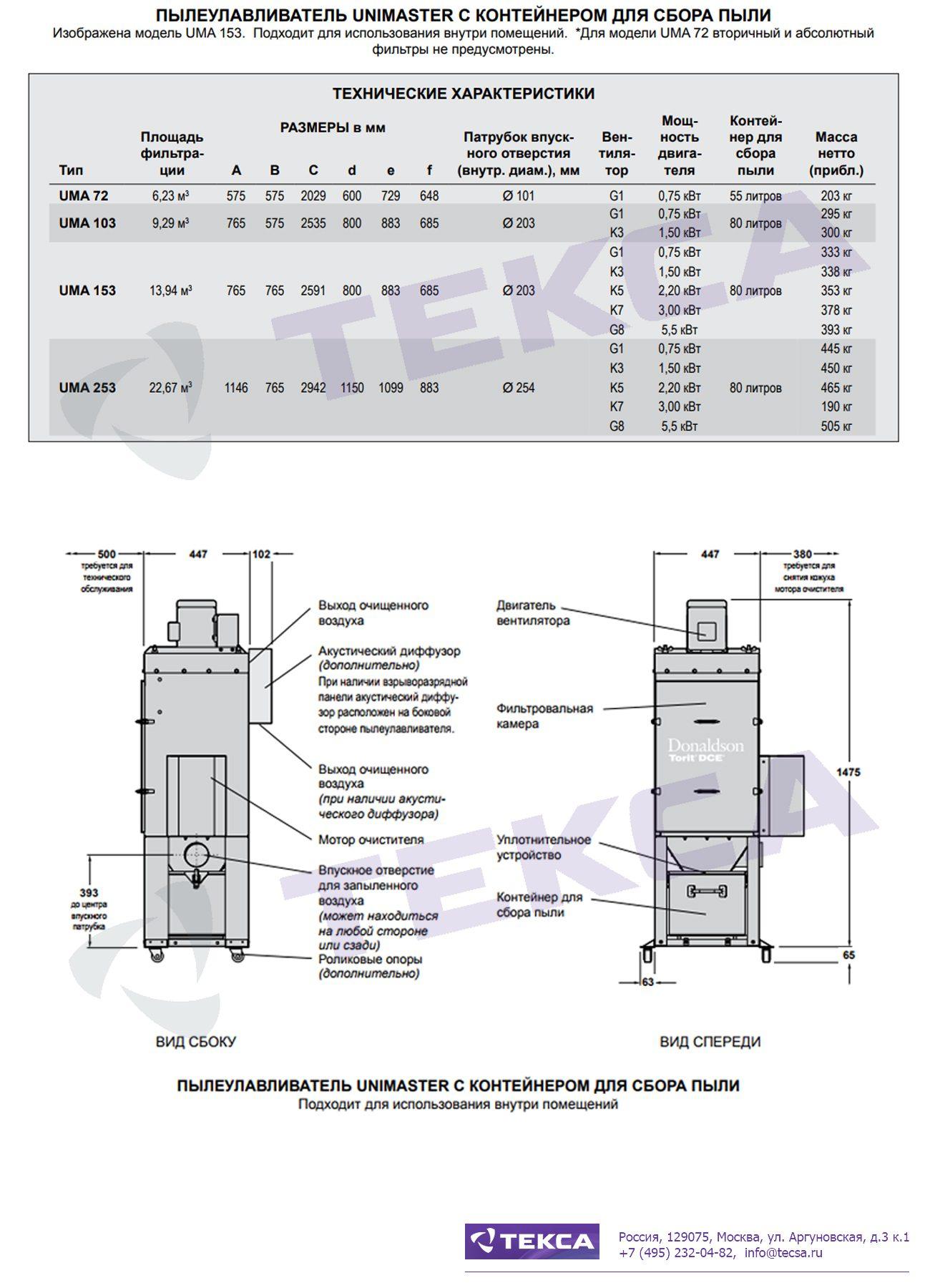 Технические характеристики рукавных пылеулавливателей серии Unimaster